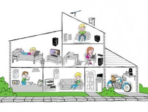 Graphic provided by http://connectedhome.bt.com
