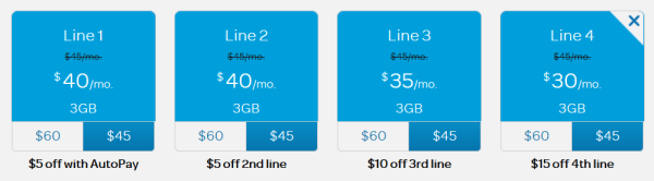 ATT GoPhone Multi Line Discount
