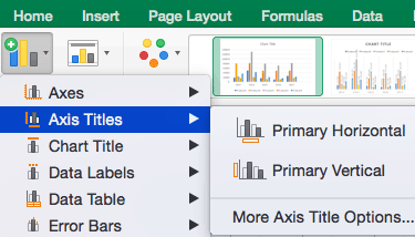 How to Add axis Title in Graph of Excel