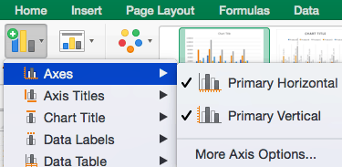 How to Hide Axis of Graph in Excel