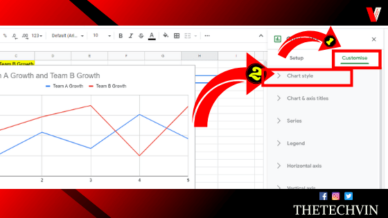 how to make a bar graph on google sheets