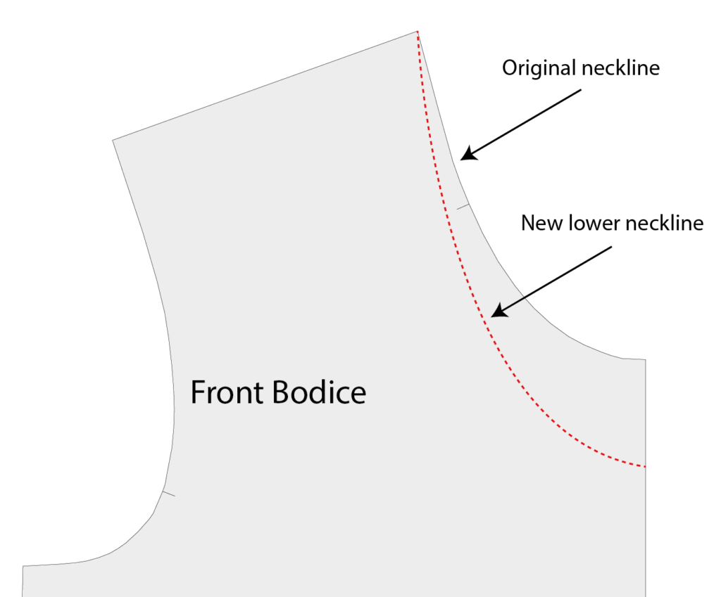 Tailoring the neckline of patterns