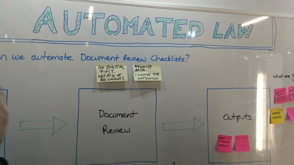 Legal Geek - Thomson Reuters - Automated Law Whiteboard