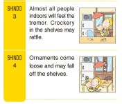 Japanese earthquake intensity scale shindo 3 to 4