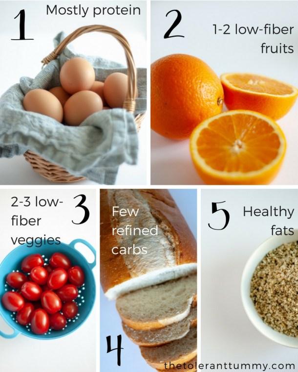 low fat and low fibre diet