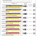 A Comparison of Current Production 12ax7 Tubes