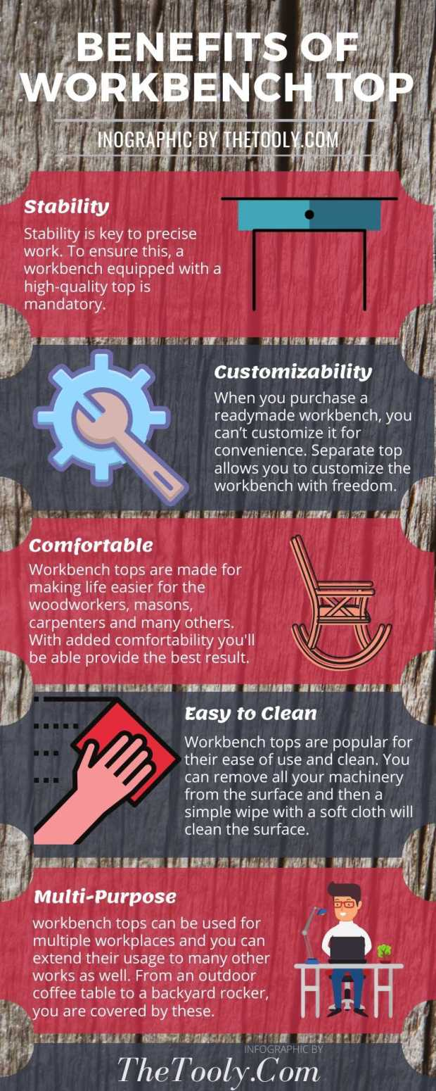 benefits of workbench top infographic