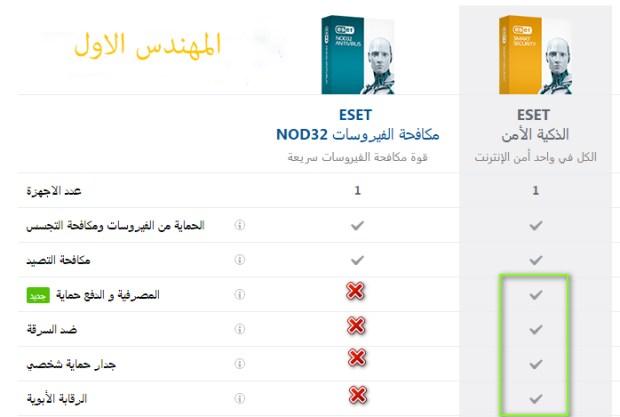 تحميل   ESET Smart 9, NOD32 9 offline installer اوفلاين