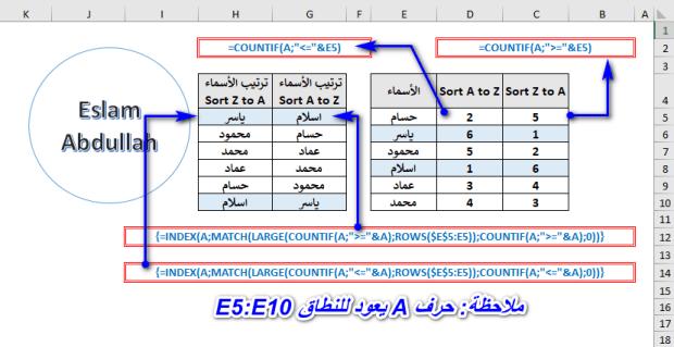 اسلام عبدالله _ أبجدية الأسماء