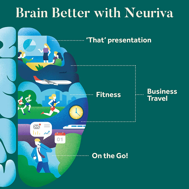 neuriva reviews, neuriva plus reviews, neuriva brain performance reviews, neuriva brain supplement reviews, neuriva side effects, neuriva ingredients