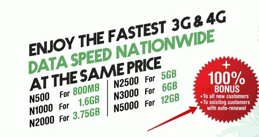Glo New Data Plan 2017