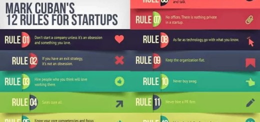 12 Rules for Startups by mark cuban