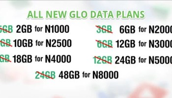 New MTN 4GB FOR N1000, 1GB FOR N200 (Other Juicy Data Offer