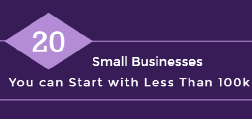 small businesses to start with less than 100k