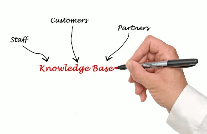How To Create A Knowledge Base System To Benefit Your Business