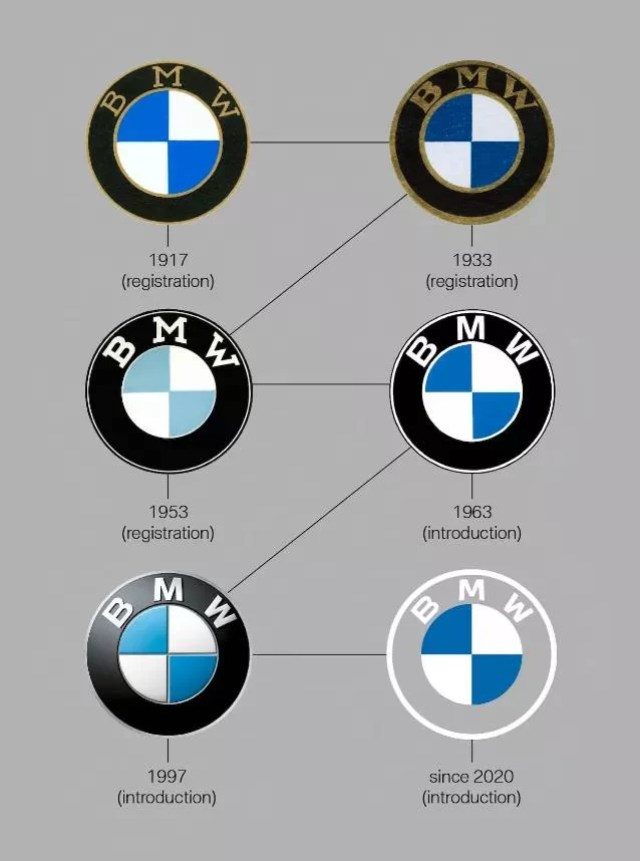 BMW promotion and rebranding