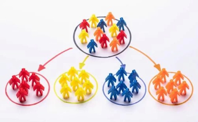 Benefits of Customer Segmentation