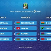 African U20 Cup of Nations draws