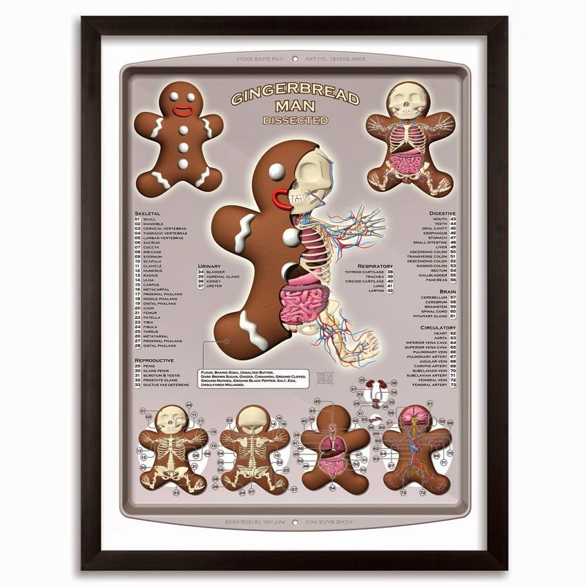 1xRUN-Jason-Freeny-Gingerbread-Dissected-16x22-WEB01