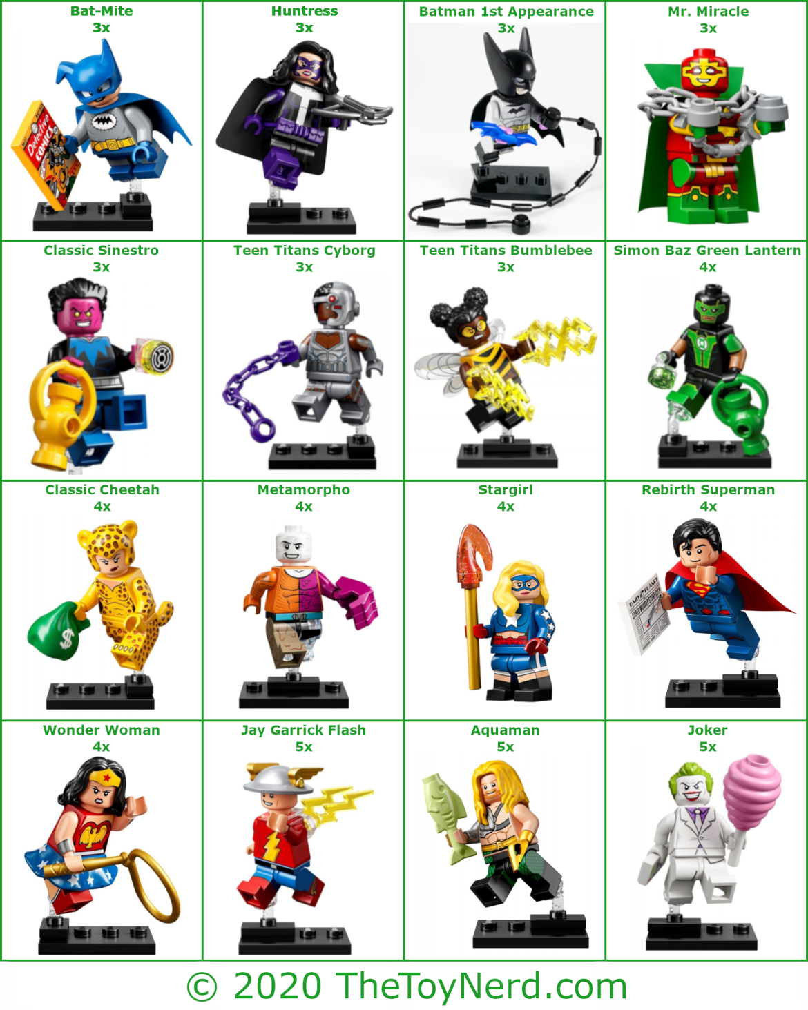 Lego 71026 DC Super Heroes Collectible Minifigure Box Distribution (Character Ratio)