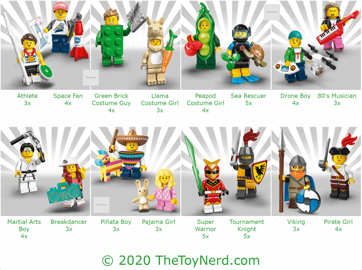 Lego 71027 Minifigures Series 20 Box Distribution (Character Ratio)