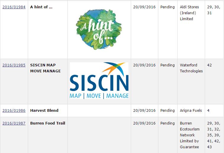 trademark-ireland-irish-trademark-applications-as-at-26-sept-20162