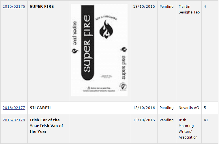 Irish Trademarks Superfire Silcarfil IrishCarOfTheYear
