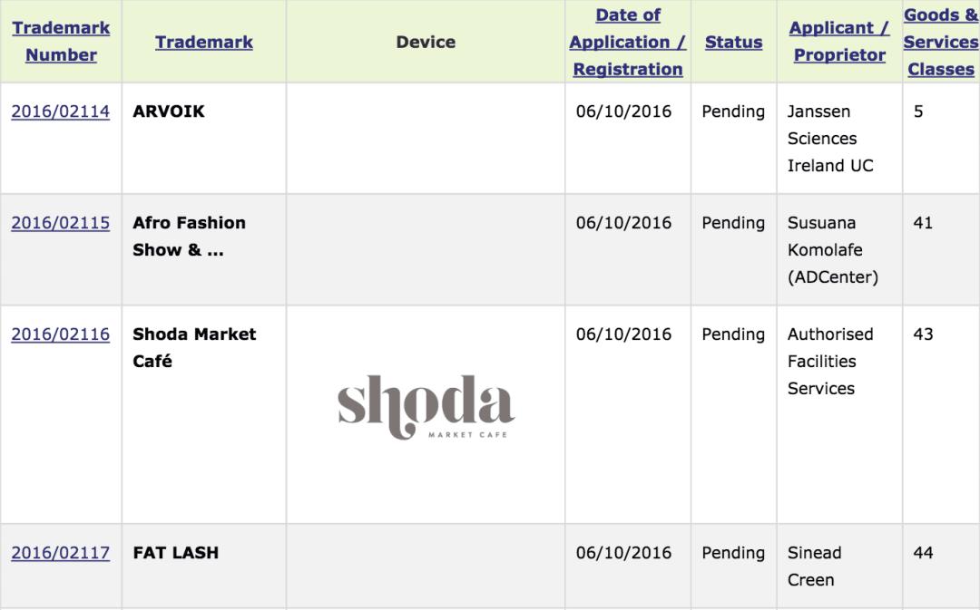 trademark-ireland-recent-irish-trademark-applications-part-3-trademarkireland