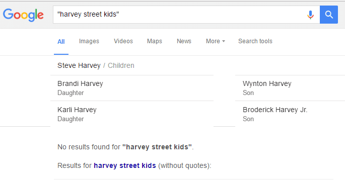 Dreamworks Harvey Street Kids
