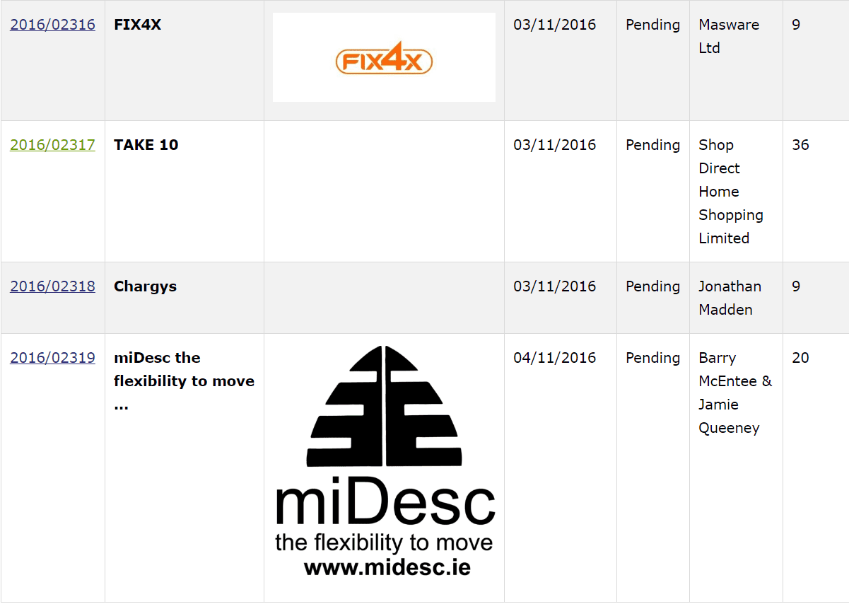 Trademarks Ireland Trademark Application 07 Nov 2016 Middesc Chargys Take10 Fix4x
