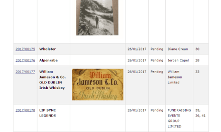Irish Trademark Applications for Muckross Park JamesonWhiskey iProSport TrademarkIreland