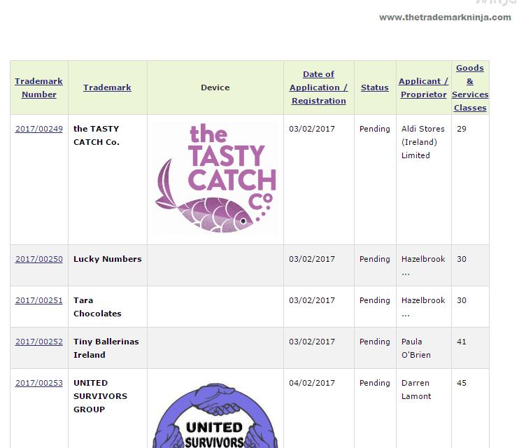 Irish Trademarks LuckyNumbers TinyBallerinas TheTastyCatchCo TastyCatch