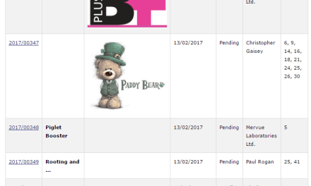 Irish Trademarks filed for PaddyBear Retronaut TarasGreens