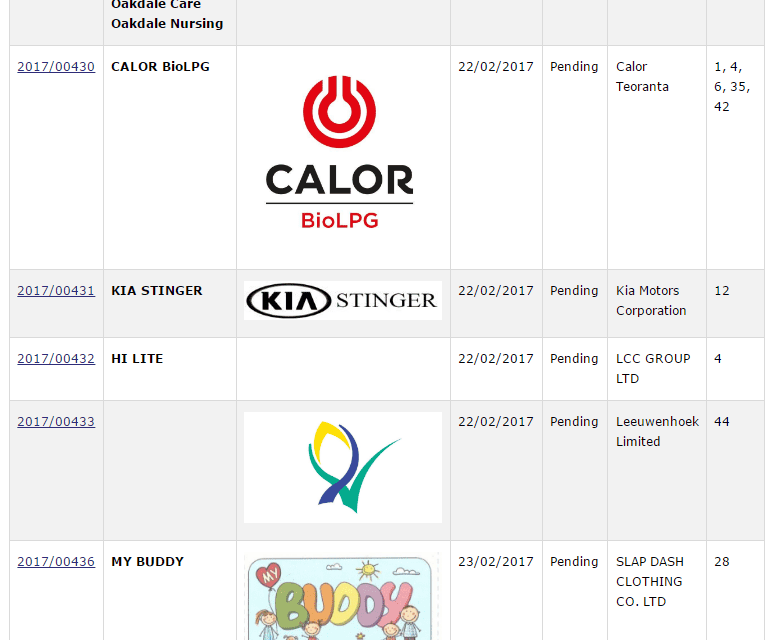 Recent Irish Trademark Applications KiaStinger MyBuddy CalorBioLPG