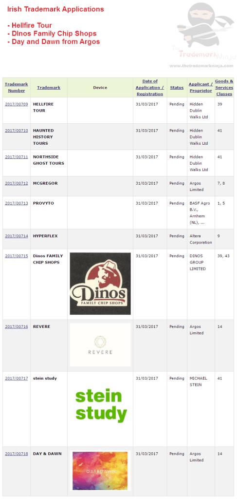 Irish Trademark Applications for HellfireTour Dinos DayAndDawn <a href=http://twitter.com/Argos target=_blank rel=nofollow data-recalc-dims=1>@Argos</a> HiddenTours
