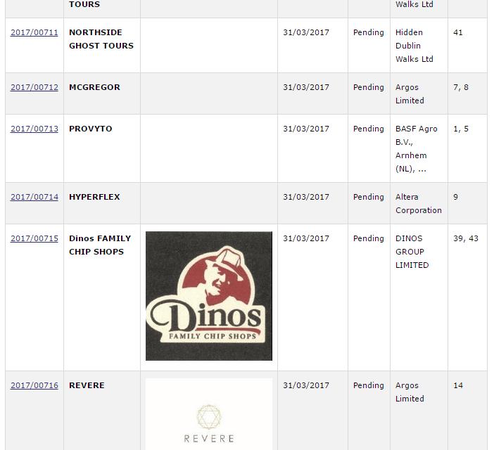 Irish Trademark Applications for HellfireTour Dinos DayAndDawn @Argos HiddenTours