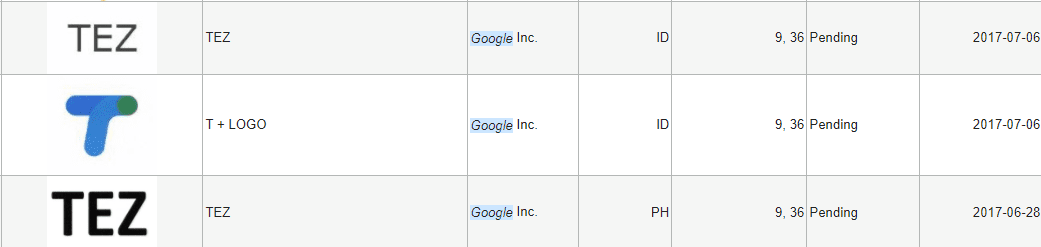 Google Tez Trademark Applications In Indonesia And The Phillipines