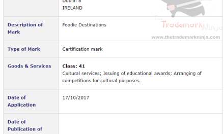 Get In My Belly Restuarants Association of Ireland applies for trademark for Foodie Destinations