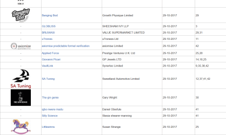 Trademark UK – UK Trademark Applications Latest Filings with UK Patents Office 29 October 2017 (Part 1)