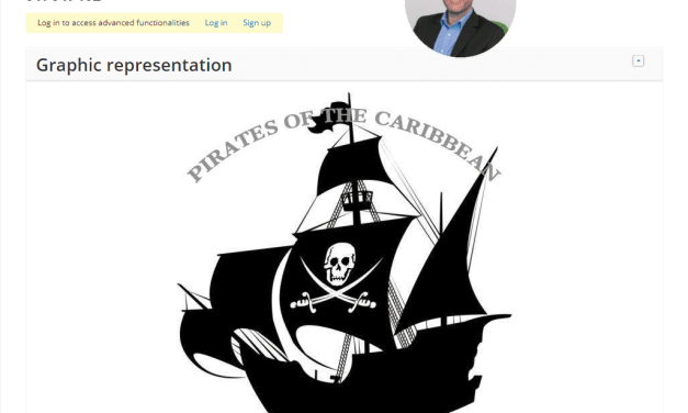 I rather suspect this has nothing to do with Captain Jack Sparrow Pirates PiratesoftheCarribean