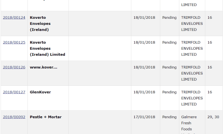 Trademark Ireland Applications Filed for PestleAndMortar and Boru TM Trademark Trademarks