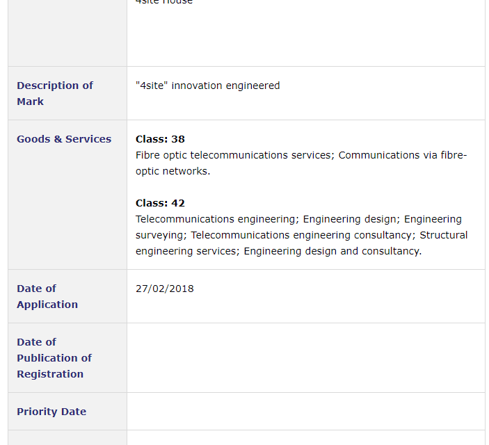 Trademark Ireland Application filed by 4Site for trademark for InnovationEngineered Trademark TM Law IP Innovation