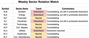Weekly Market Perspectives – 08/31-09/04