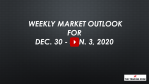 Weekly Market Outlook For December 30 - January 3, 2020 - Goodbye 2019, Hello 2020!