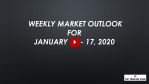 Weekly Market Outlook For January 13-17, 2020 - Short Term Weakness - Long Term Strength