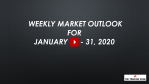 Weekly Market Outlook For January 27 - 31, 2020 - Prepare For Volatility
