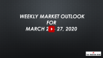 Weekly Market Outlook For March 23- 27 - Putting The Market Volatility Into Historical Context