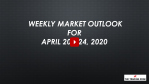 Weekly Market Outlook For April 20-24 - All-Time Highs?
