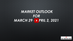 Market Outlook For March 29 - April 2, 2021 - Liquidations and Breaks