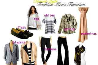 Don't leave fashion at home. Travel in style with these great fashion tips.